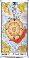 Wheel of Fortune Tarot card meaning