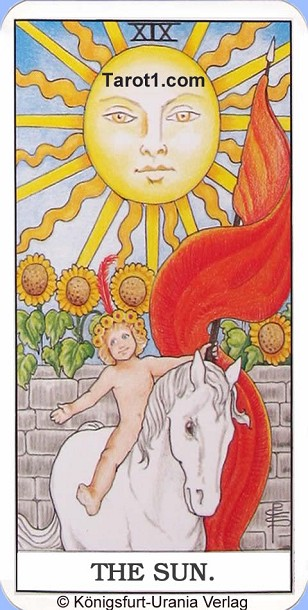Today's Aries Horoscope the Sun