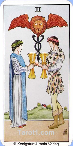 Meaning of Two of Cups from Rider Waite Tarot