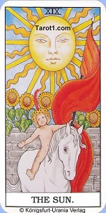 January 21st horoscope The Sun