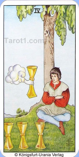 Meaning of Four of Cups from Rider Waite Tarot
